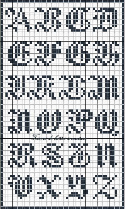 Sajou 3 Gothic Script Alphabet Chart For Cross Stitch And Needlepoint This Has Saved Cross Stitch Alphabet Cross Stitch Alphabet Patterns Cross Stitch Fonts