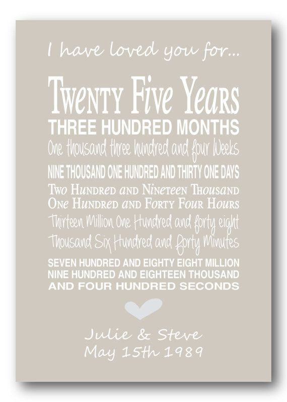 25th Anniversary Gift Personalised By Pinkmilkshakedesigns With
