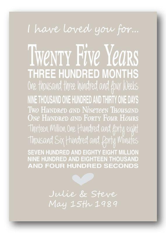 25th wedding anniversary gift personalised anniversary print