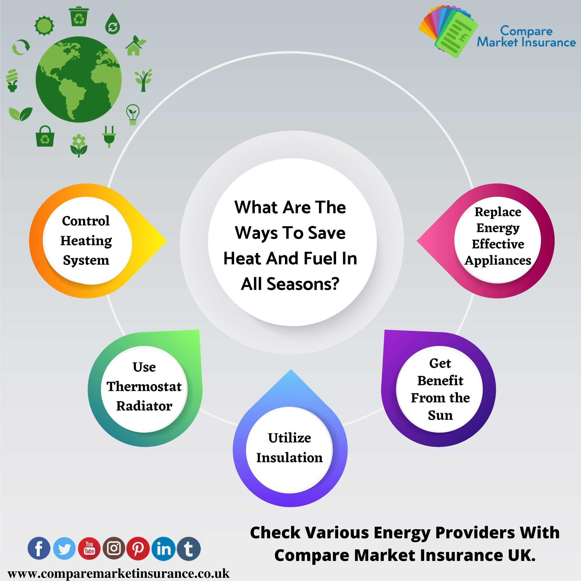 Switch Save Your Energy Also Prepare Some Handy Ways To Reduce