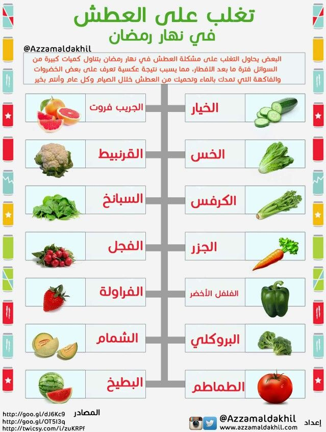 Pin By Abier Ezreek On انفوجرافك غذائي Health Fitness Nutrition Health And Nutrition Healthy Lifestyle Essay