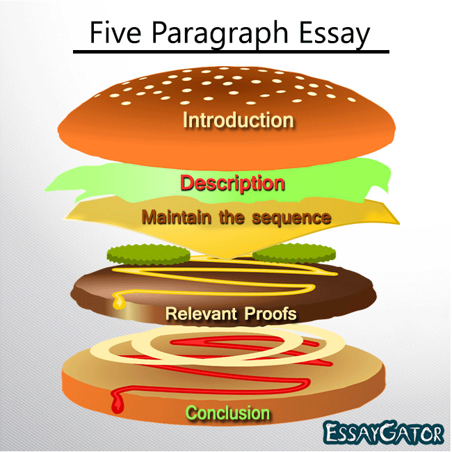 example of an expository essay  essay competition