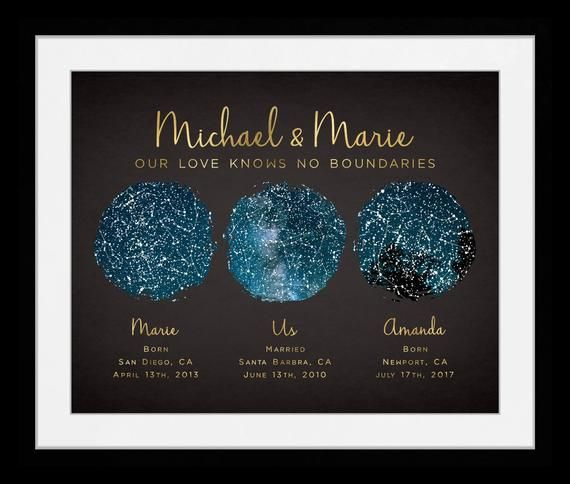 Unique Real Star Map Illustration Personalized Using The Actual View