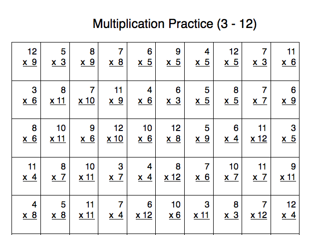 Multiplication Practice Problems 100 problems with number 312 – Math Fact Practice Worksheets