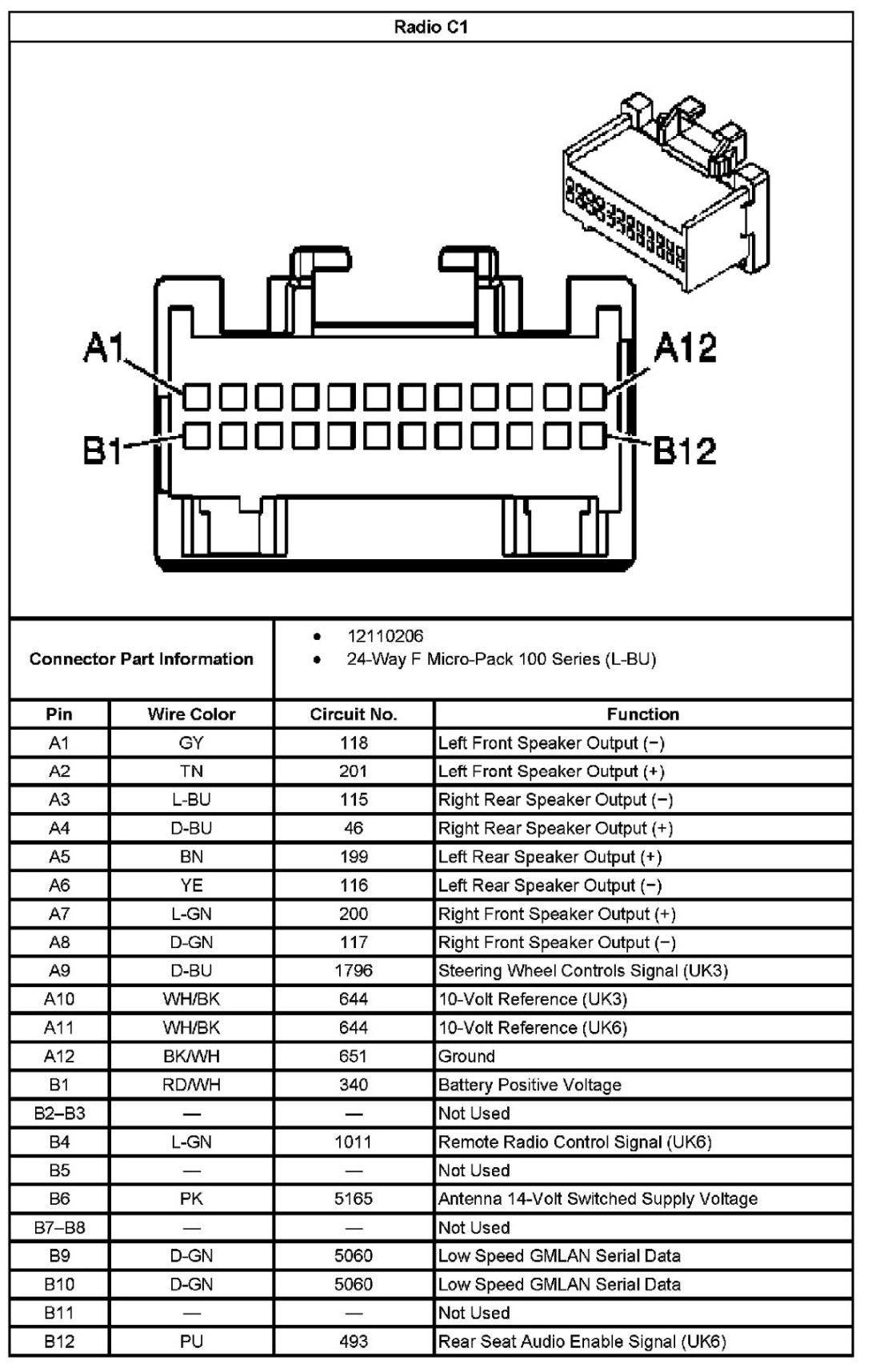 2011 Chevy Silverado Radio Wiring Diagram Best Of Audio De Automoviles Alarmas Para Autos Chevy Impala
