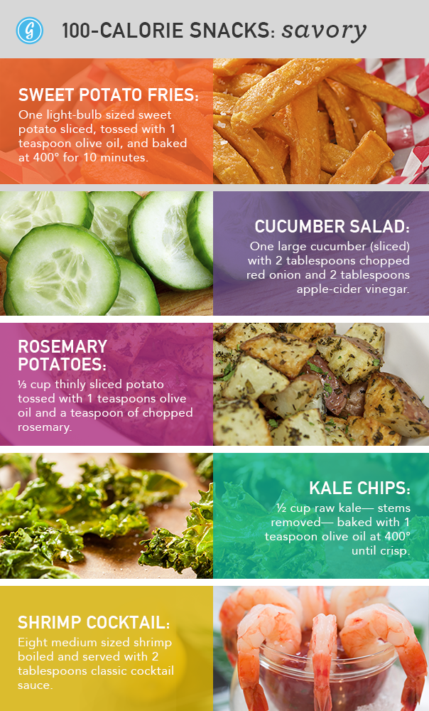 Admirable 88 Low Calorie Snacks That Fill You Up Nutrition Snacks Download Free Architecture Designs Scobabritishbridgeorg
