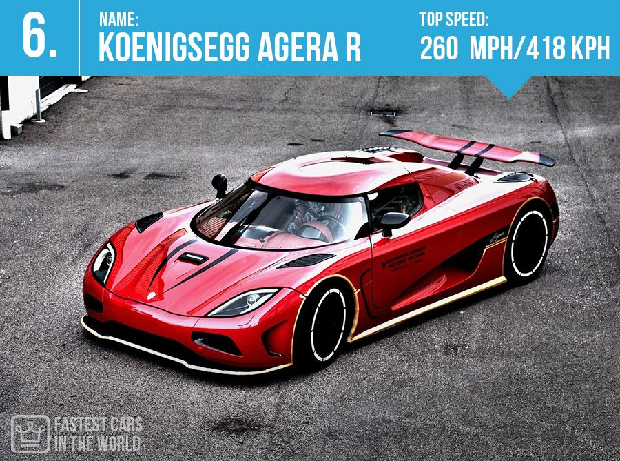fastest cars in the world Koenigsegg Agera R top speed