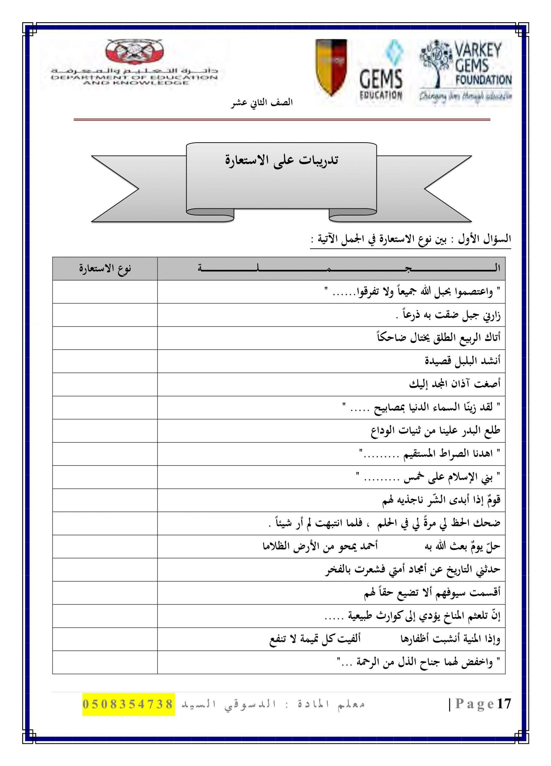 ورقة عمل درس الاستعارة الصف الثاني عشر مادة اللغة العربية Education Foundation Map