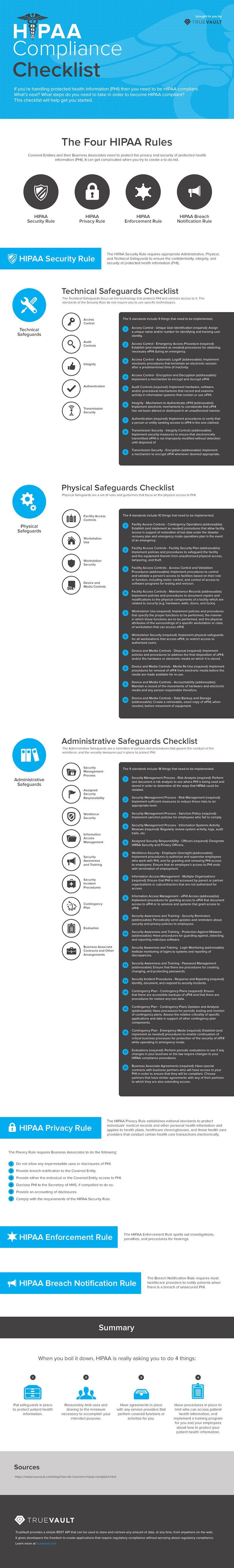 Hipaa compliance checklist download dental insurance