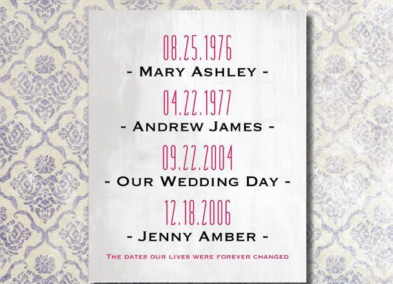 What a Difference a Day Makes  Valentines Day Gift for Newly Married Couples Special Dates  Paper 10 1st Year Anniversary  Dad  Mom Parents  Kirsten Fehrenbach