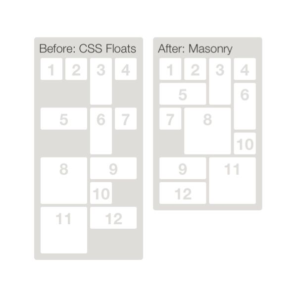 Jquery Masonry - A dynamic layout plugin for jQuery The flip