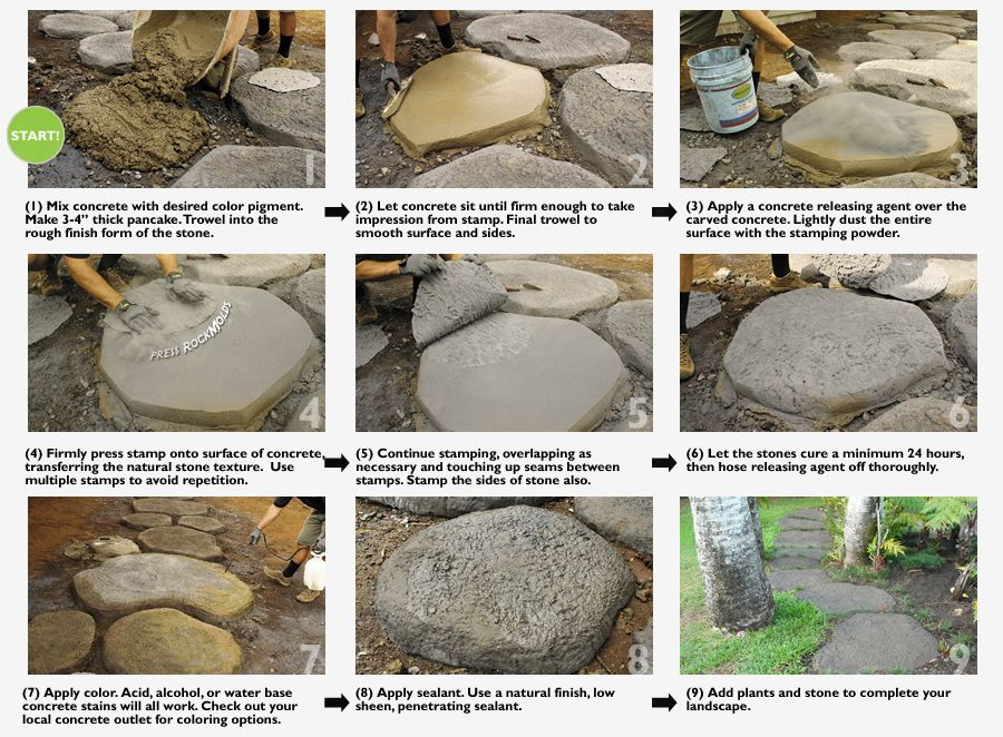 How to make your own stepping stones out of concrete for How to build a river rock patio