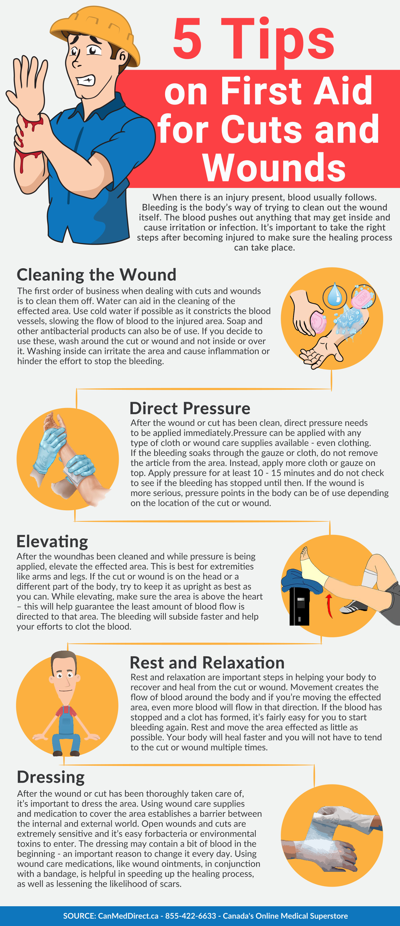 How To Use Sterile Gauze To Stop Bleeding And Prevent