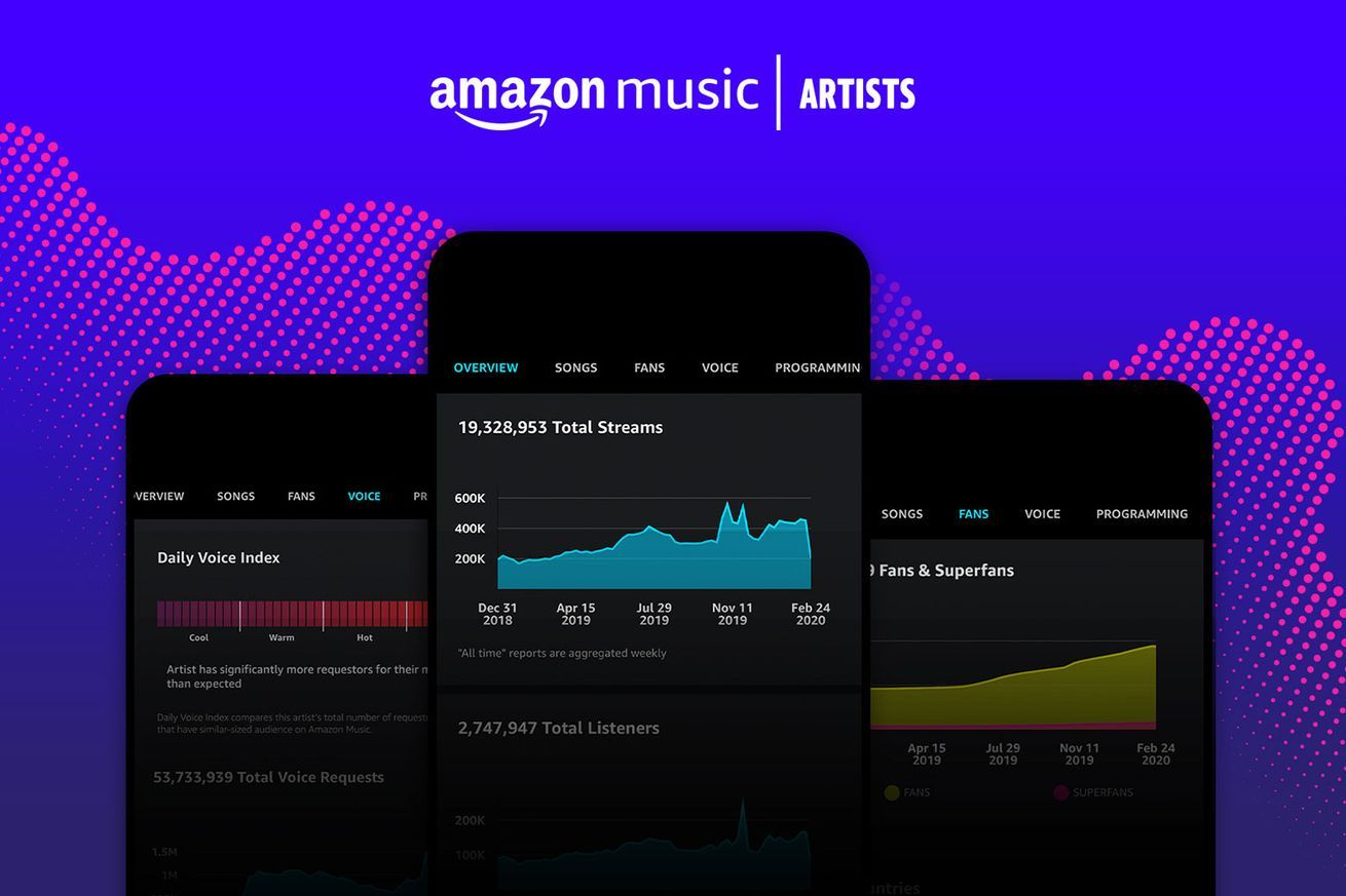 Amazon Music S New App Tells Artists How Fans Request Their Songs