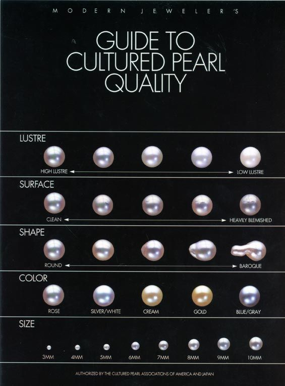 Pearl Qualities image to better understand #pearljewelry