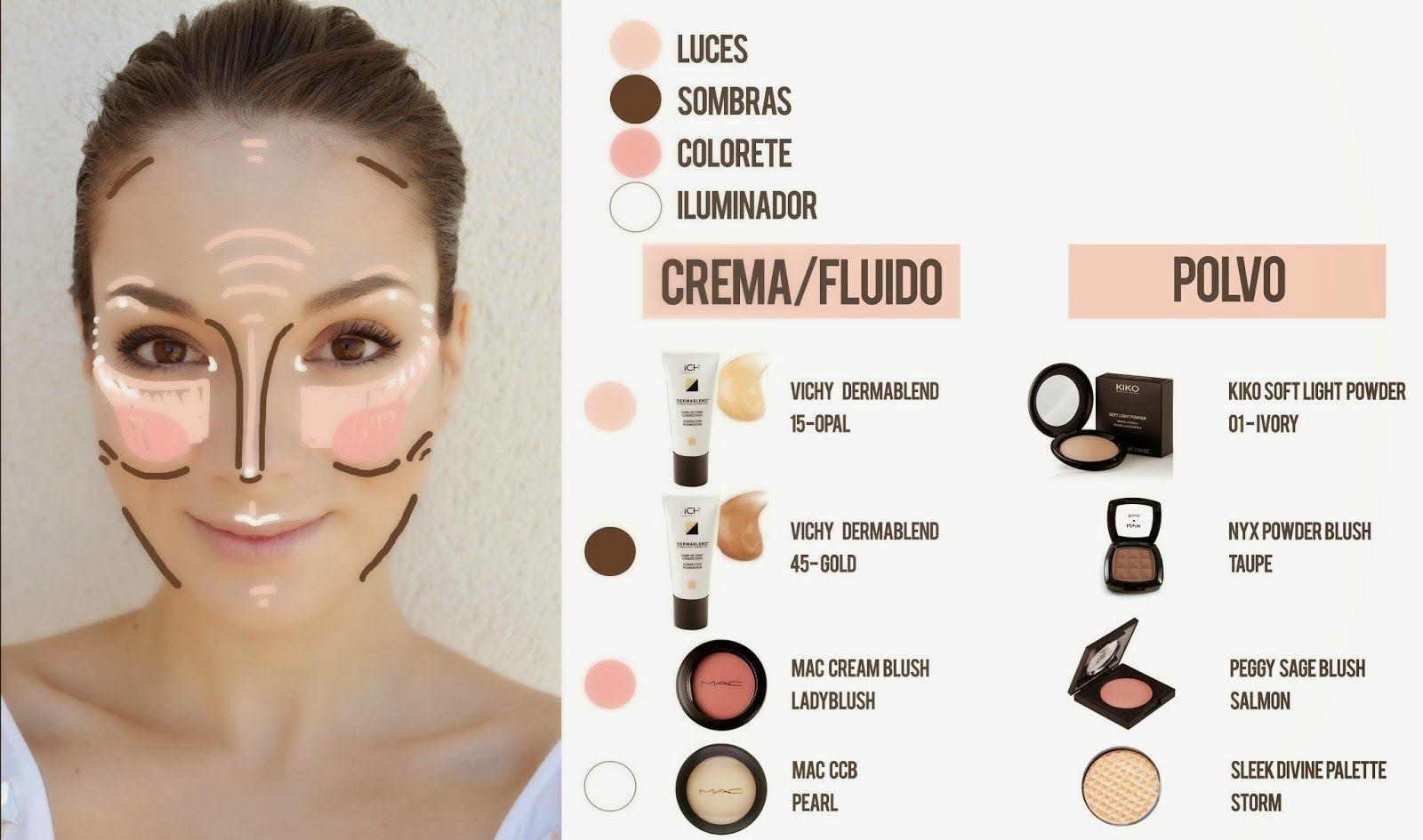 El look de maquillaje perfecto maquillaje de belleza - Como maquillarse paso a paso ...