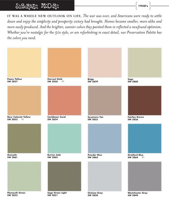 Sherwin Williams 1950s Color Palette Mid Century Modern Colors