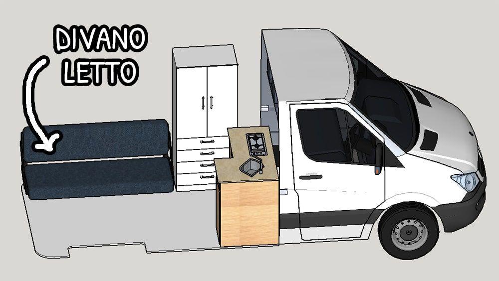 Allestimento E Interni Del Camper Fai Da Te Come