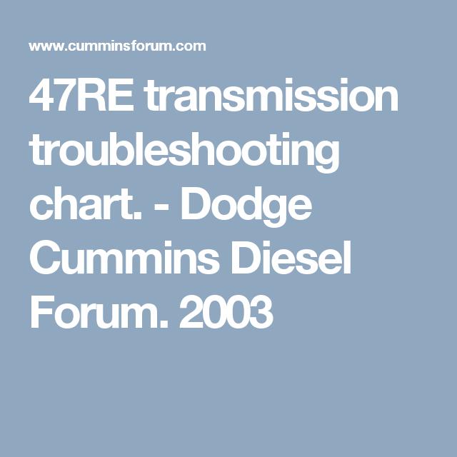 47RE transmission troubleshooting chart  - Dodge Cummins Diesel