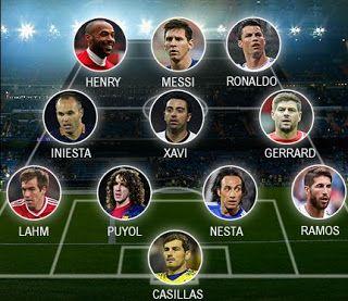 Football Live Score Messi And Ronaldo Iniesta Football