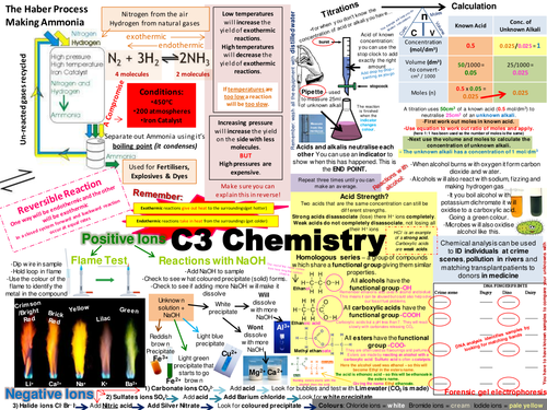 C Aqa Chemistry Revision Posters New Spec  Physical Science