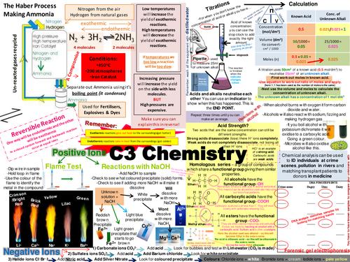 Preview of AQA C2 Chemistry: Revision Poster | MÜHENDİSLİK VE ...