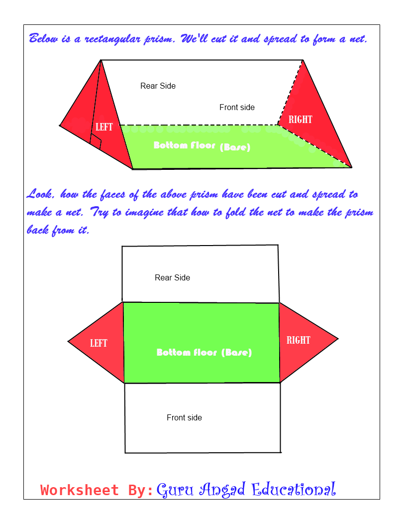 Triangular Prism Net Examples. Learn how to draw the net for a ...
