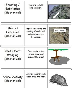 Soil Science Erosion Particles Weathering Flash Cards With