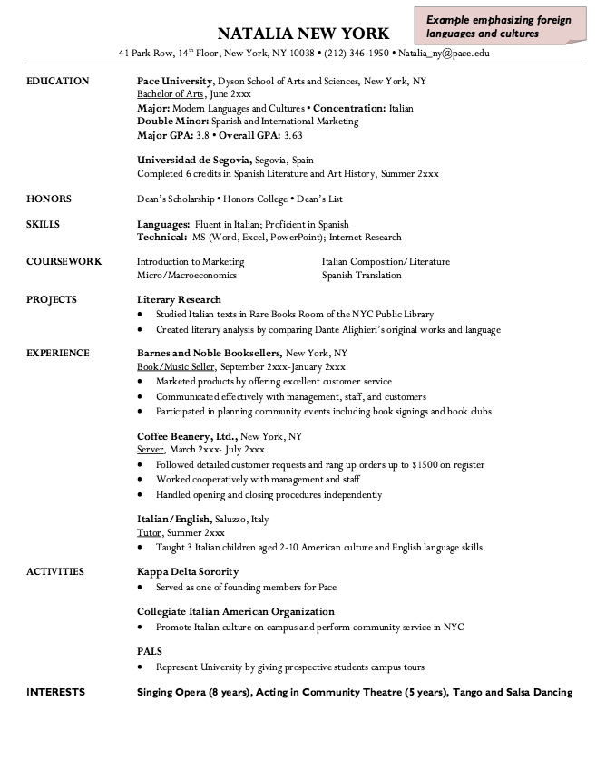 Server Resume Template Coffee Server Resume Sample  Httpresumesdesigncoffee