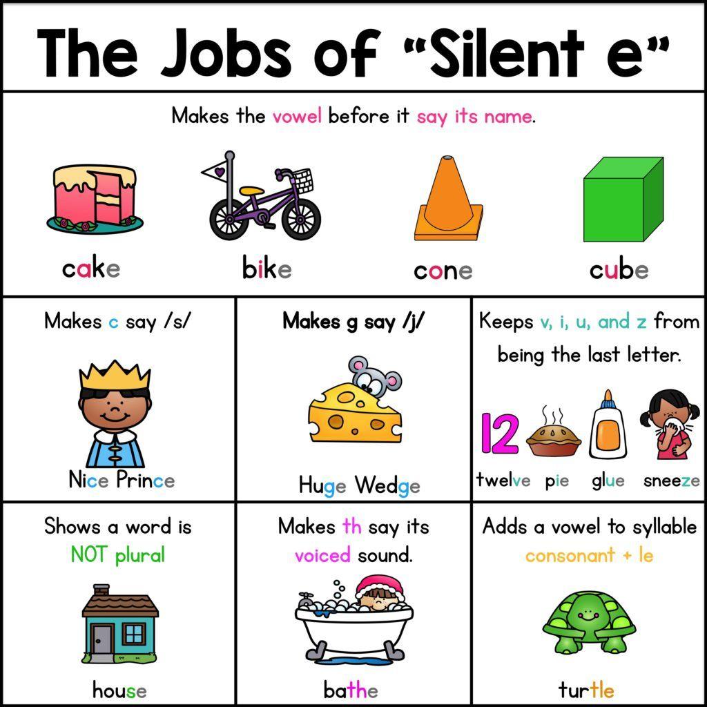 Sneaky E Worksheets Kindergarten