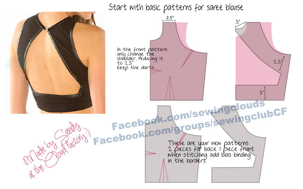 back open saree blouse, By Sandy Cloud Factory | elbise çizimler ...