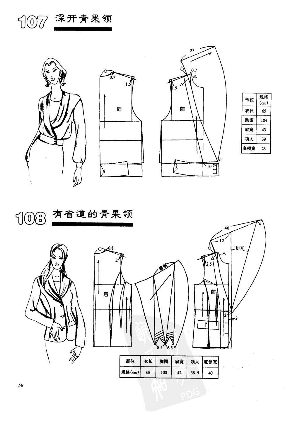 Collars sewing patternmaking dressmaking garment design collars sewing patternmaking dressmaking garment design jeuxipadfo Image collections