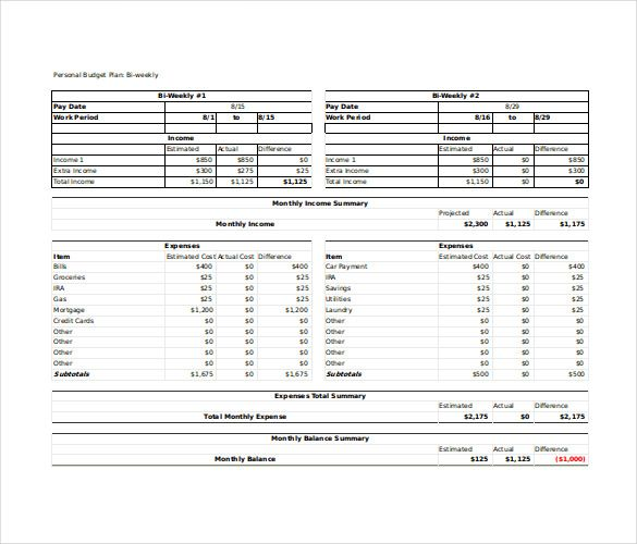 Bi Weekly Personal Budget Example Template Free , Budget Spreadsheet - weekly personal budget template