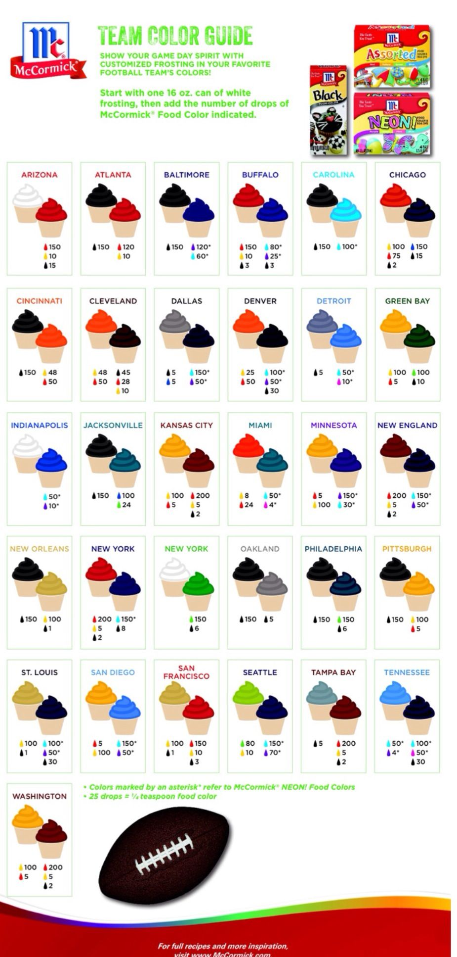 Nfl frosting color chart by mccormick this makes me chuckle need baseball also rh pinterest