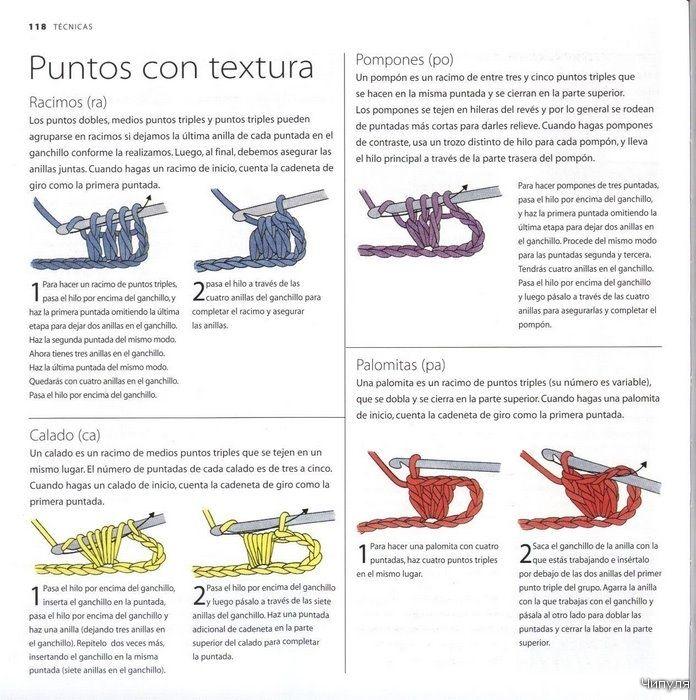 Libro pràctico de crochet con contenido ùnico preparado por expertos ...