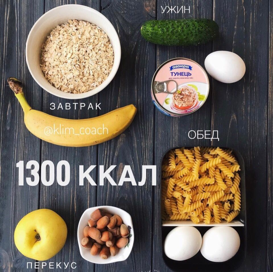 Диета пример калорий
