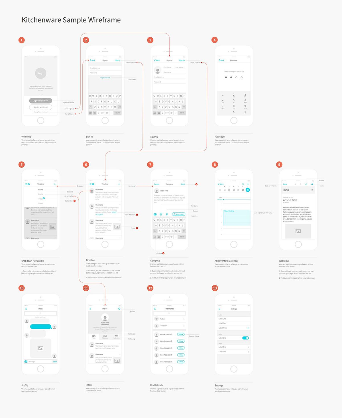 Pin By Akay On Ux