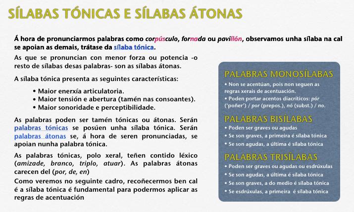 02 Sílabas tónicas e átonas - Curso de lingua galega/A acentuación/A sílaba/Tónica e átona - Wikibooks