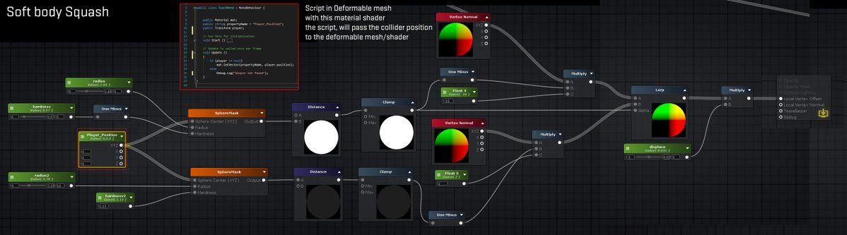 Mesh Deformation Shader | Unity shader | Indie games, Game dev, Music