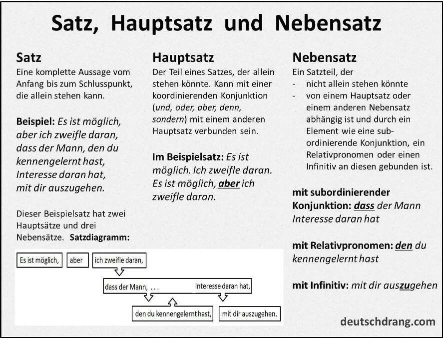 Nebenordnende Konjunktionen Deutsche Grammatik Easydeutsch 3
