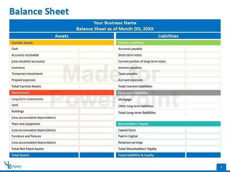 Financial Statement - Editable PowerPoint Template Accounting - sample balance sheet template