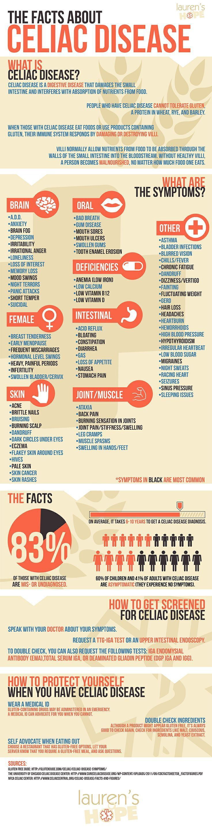 Some facts about #CeliacDisease. Join Us on FB at https ...