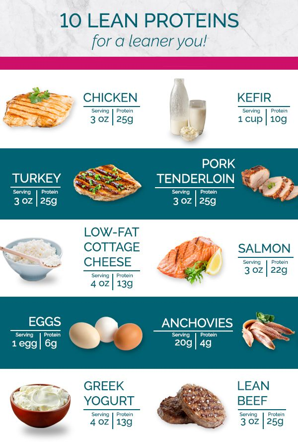 How To Get More Amino Acids In Your Diet