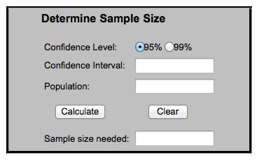 Sample Size Calculator Confidence Interval Confidence Level