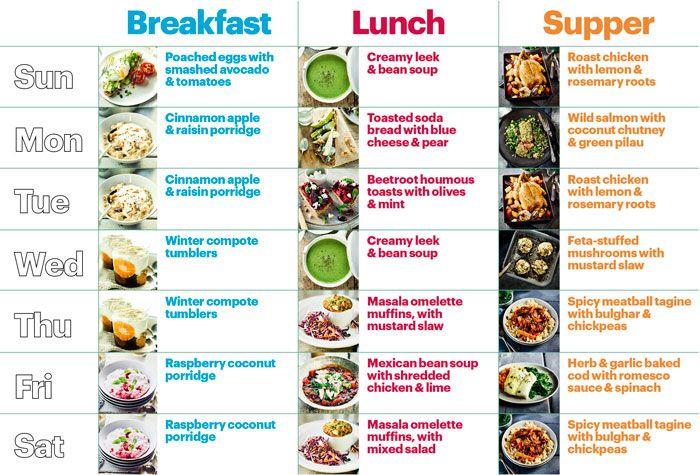 Healthy Diet Plan January 2017 Recipes Bbc Good Food Bbc Good Food Recipes Diet Food Chart Vegetarian Recipes Bbc