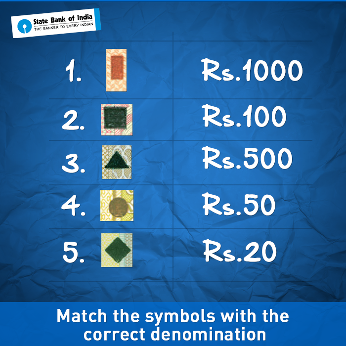 Didyouknow Every Indian Currency Note Is Signified By A Symbol Can