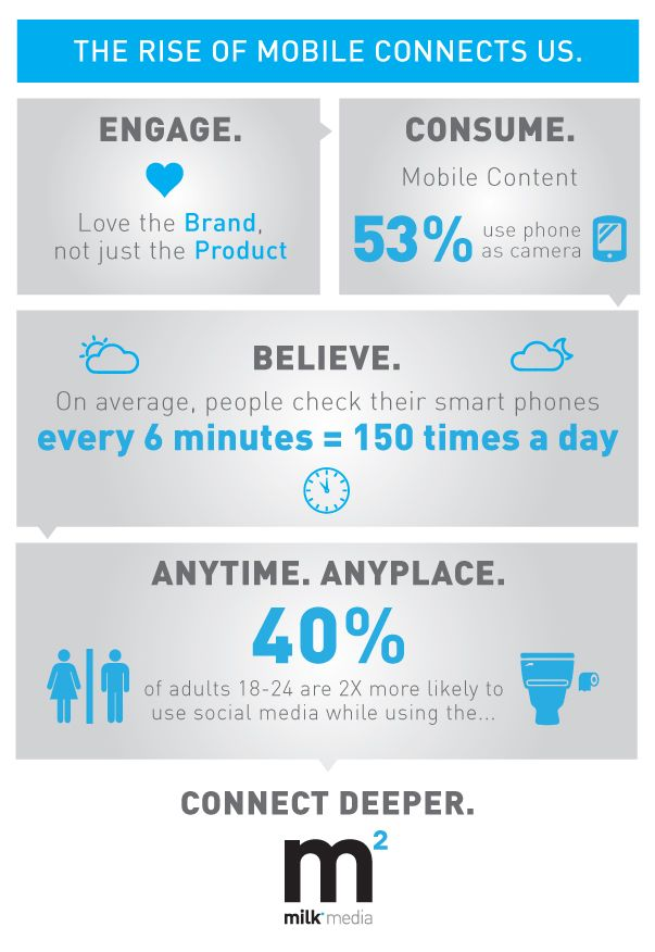 fun visual ways of presenting data in context. #engagement  #mobile #marketing #infographic