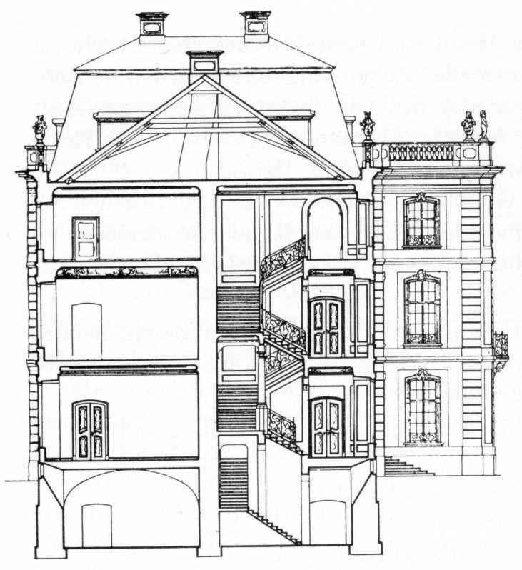 Schloss Dornburg an der Elbe-Symposien-Dimmig