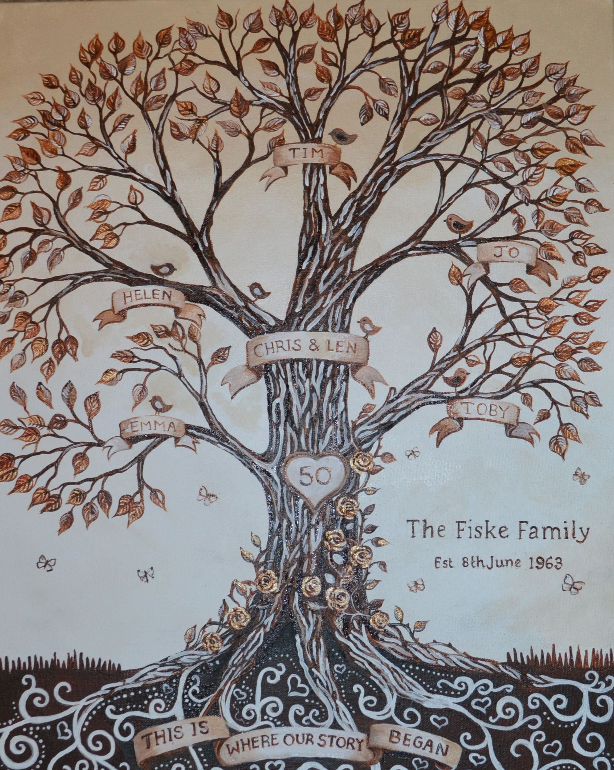 Family Tree Painted For A Golden Wedding Anniversary Modern Design In 2020 Family Tree Art Family Tree Painting Family Tree Tattoo