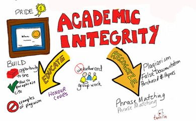 Academic integrity illustration - plagiarism detection is about ...